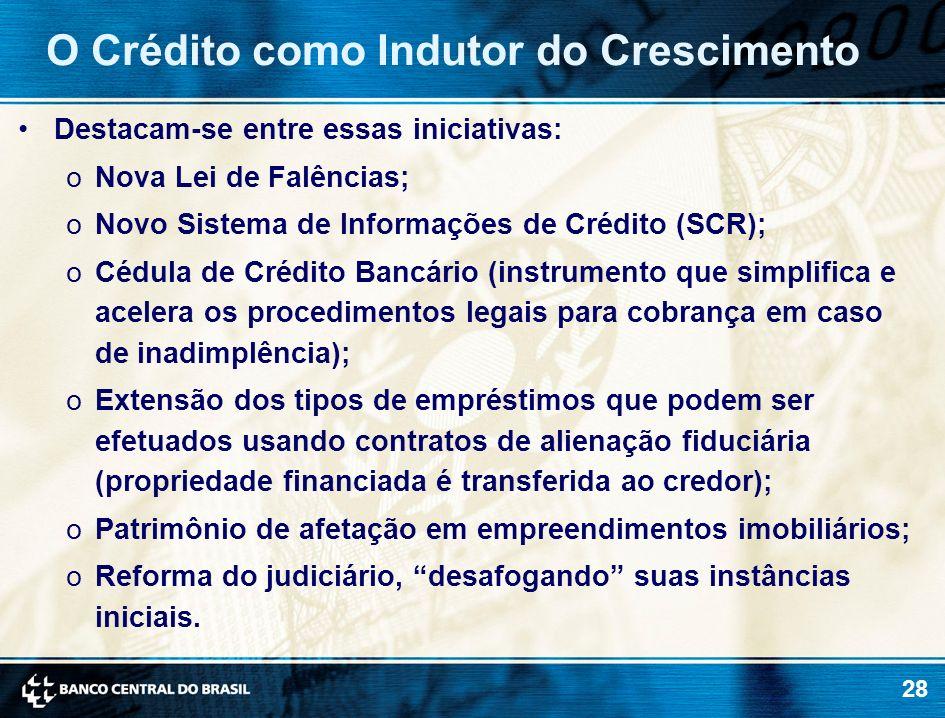 28 Destacam-se entre essas iniciativas: oNova Lei de Falências; oNovo Sistema de Informações de Crédito (SCR); oCédula de Crédito Bancário (instrument