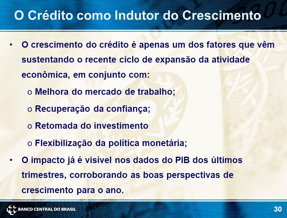 30 O crescimento do crédito é apenas um dos fatores que vêm sustentando o recente ciclo de expansão da atividade econômica, em conjunto com: o Melhora