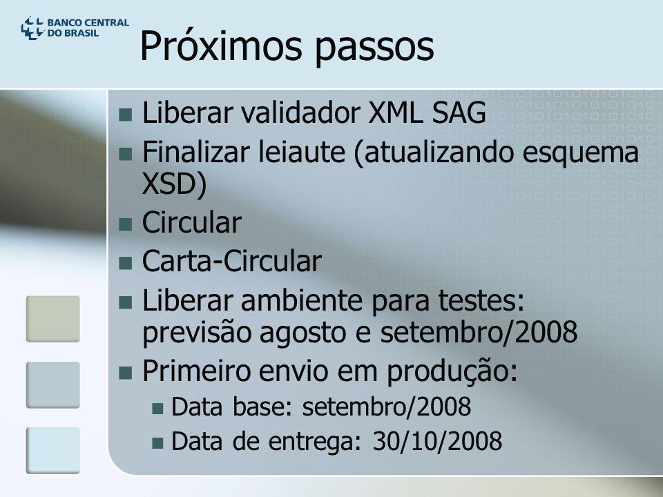 Próximos passos Liberar validador XML SAG Finalizar leiaute (atualizando esquema XSD) Circular Carta-Circular Liberar ambiente para testes: previsão agosto e setembro/2008 Primeiro envio em produção: Data base: setembro/2008 Data de entrega: 30/10/2008