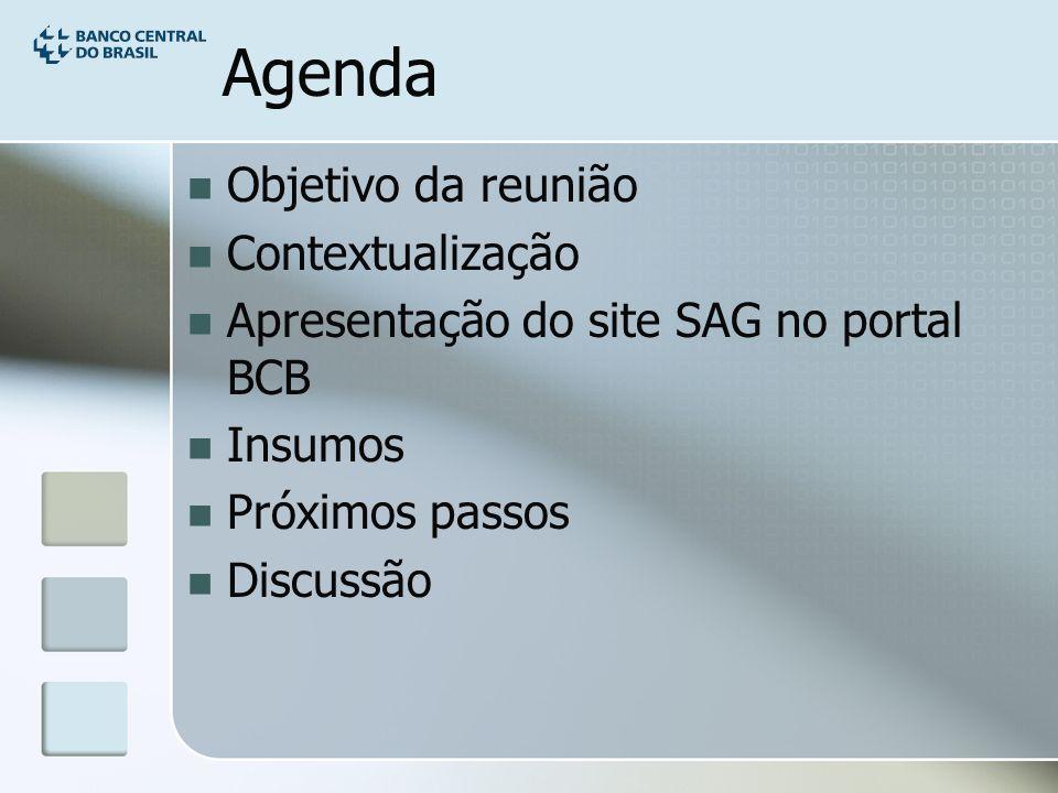 Agenda Objetivo da reunião Contextualização Apresentação do site SAG no portal BCB Insumos Próximos passos Discussão