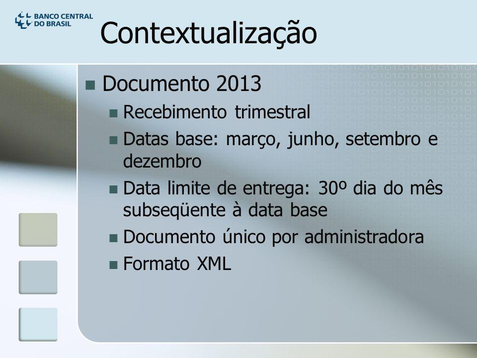 Contextualização Documento 2013 Recebimento trimestral Datas base: março, junho, setembro e dezembro Data limite de entrega: 30º dia do mês subseqüente à data base Documento único por administradora Formato XML