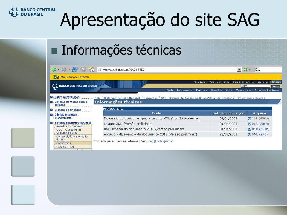 Apresentação do site SAG Informações técnicas
