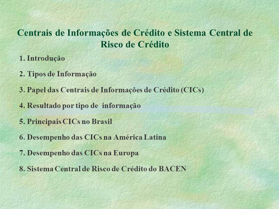Centrais de Informações de Crédito e Sistema Central de Risco de Crédito 1. Introdução 2. Tipos de Informação 3. Papel das Centrais de Informações de