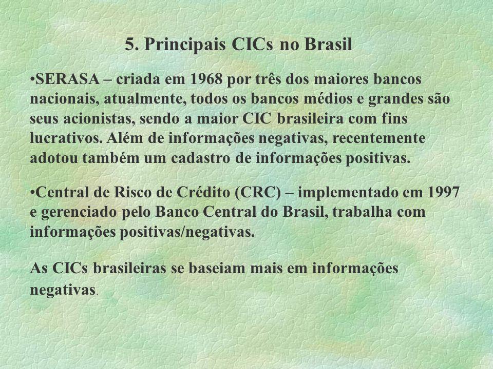 5. Principais CICs no Brasil SERASA – criada em 1968 por três dos maiores bancos nacionais, atualmente, todos os bancos médios e grandes são seus acio