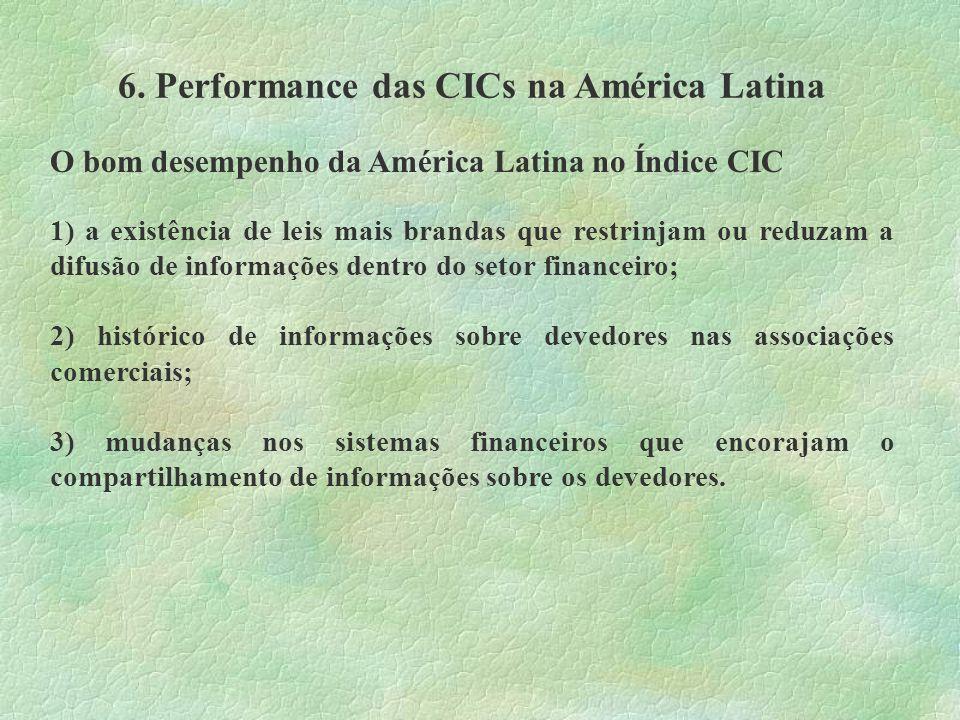 6. Performance das CICs na América Latina O bom desempenho da América Latina no Índice CIC 1) a existência de leis mais brandas que restrinjam ou redu