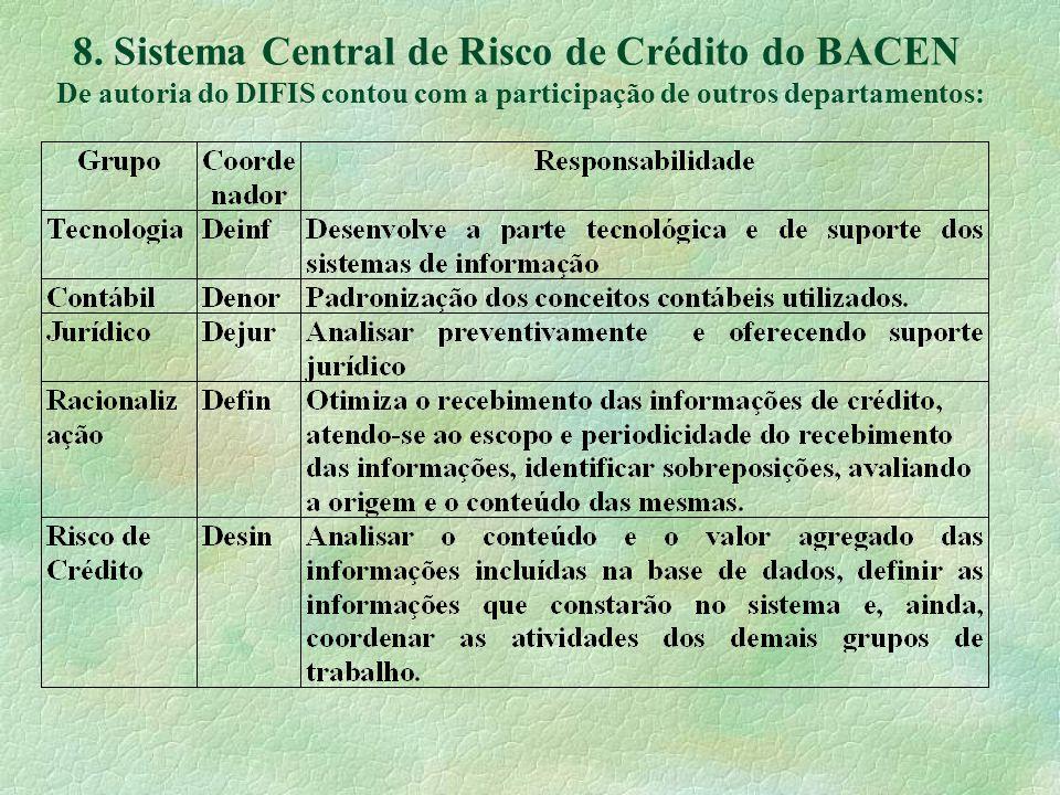 8. Sistema Central de Risco de Crédito do BACEN De autoria do DIFIS contou com a participação de outros departamentos: