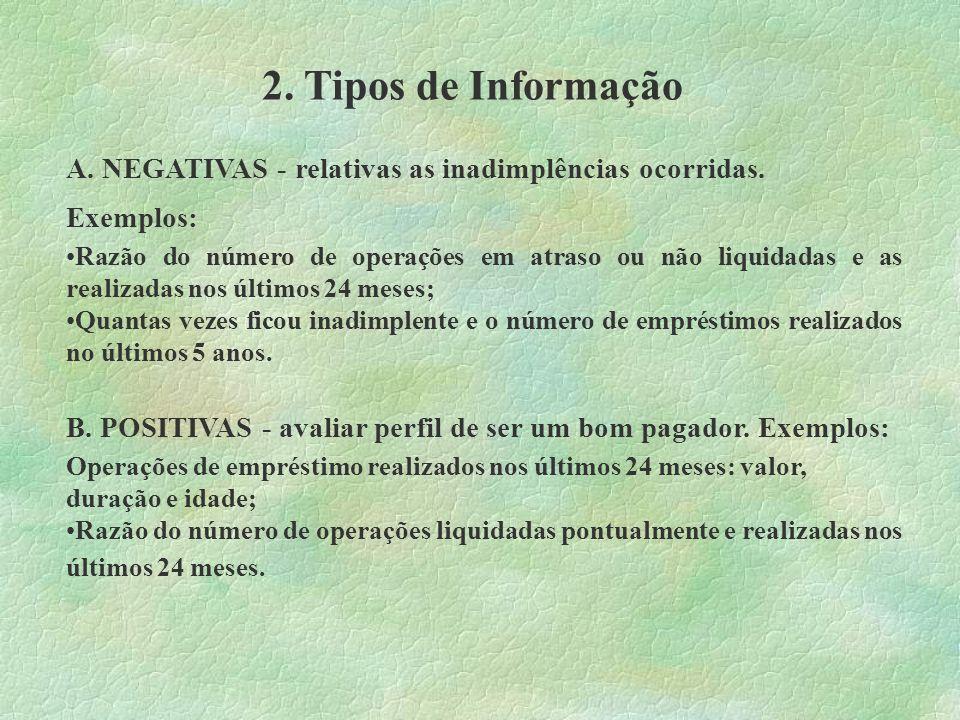 2. Tipos de Informação A. NEGATIVAS - relativas as inadimplências ocorridas. Exemplos: Razão do número de operações em atraso ou não liquidadas e as r
