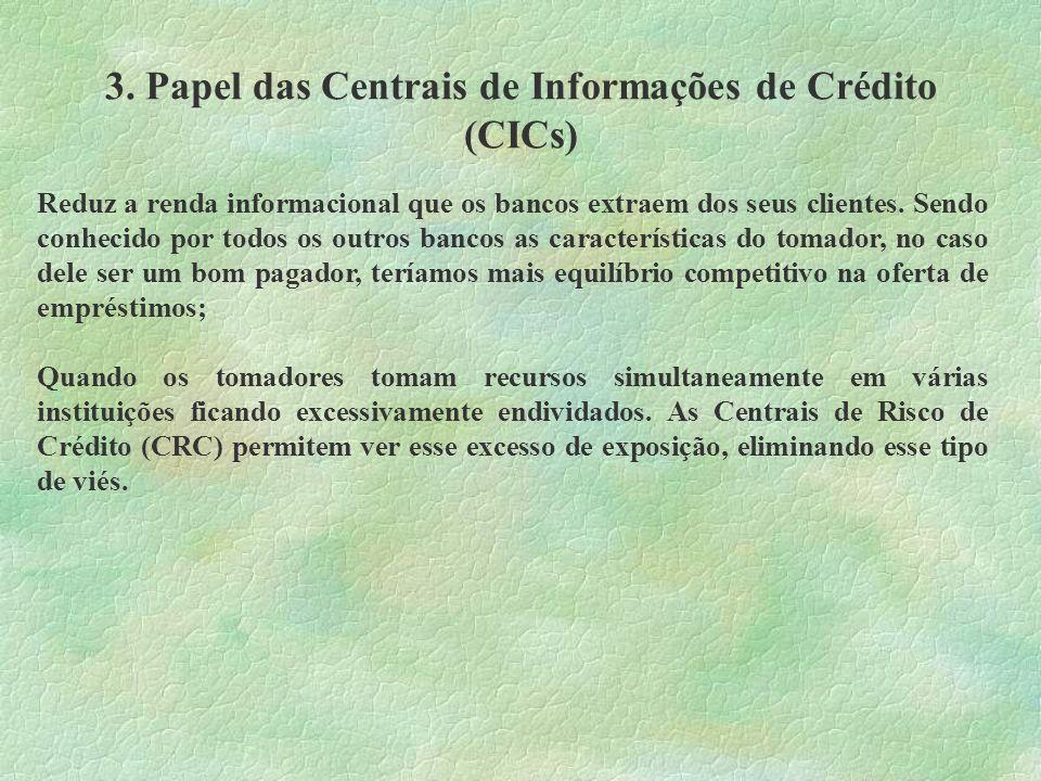 3. Papel das Centrais de Informações de Crédito (CICs) Reduz a renda informacional que os bancos extraem dos seus clientes. Sendo conhecido por todos