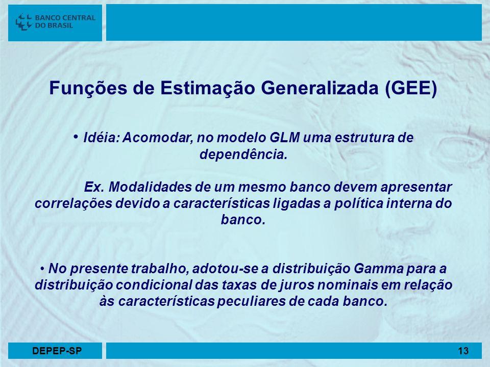 Funções de Estimação Generalizada (GEE) Idéia: Acomodar, no modelo GLM uma estrutura de dependência. Ex. Modalidades de um mesmo banco devem apresenta