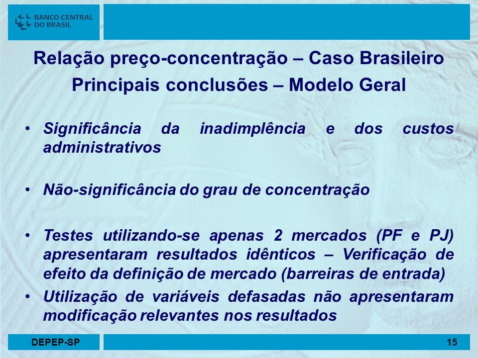 Relação preço-concentração – Caso Brasileiro Principais conclusões – Modelo Geral Significância da inadimplência e dos custos administrativos Não-sign