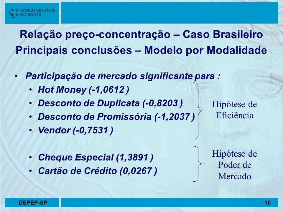 Relação preço-concentração – Caso Brasileiro Principais conclusões – Modelo por Modalidade Participação de mercado significante para : Hot Money (-1,0