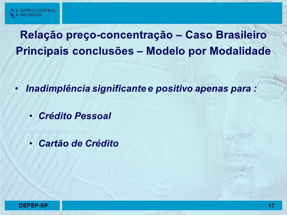 Relação preço-concentração – Caso Brasileiro Principais conclusões – Modelo por Modalidade Inadimplência significante e positivo apenas para : Crédito