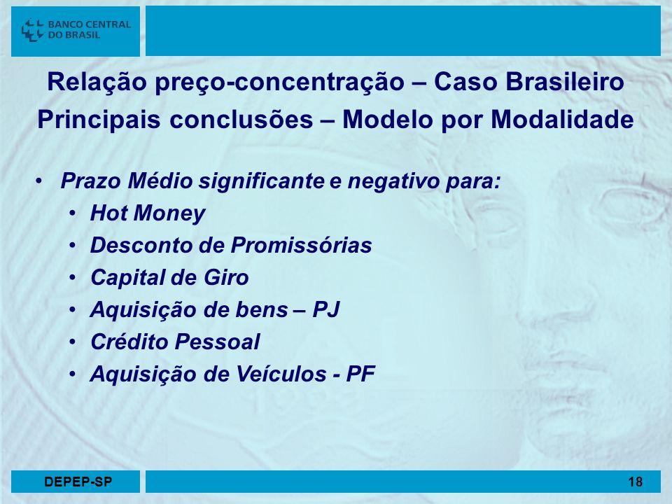 Relação preço-concentração – Caso Brasileiro Principais conclusões – Modelo por Modalidade Prazo Médio significante e negativo para: Hot Money Descont