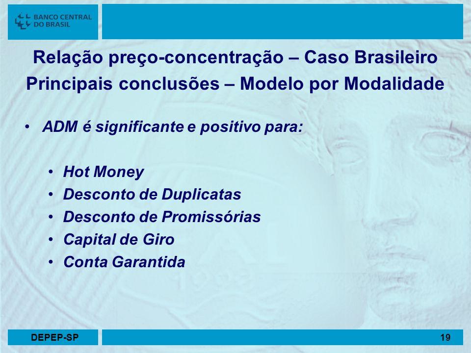 Relação preço-concentração – Caso Brasileiro Principais conclusões – Modelo por Modalidade ADM é significante e positivo para: Hot Money Desconto de D
