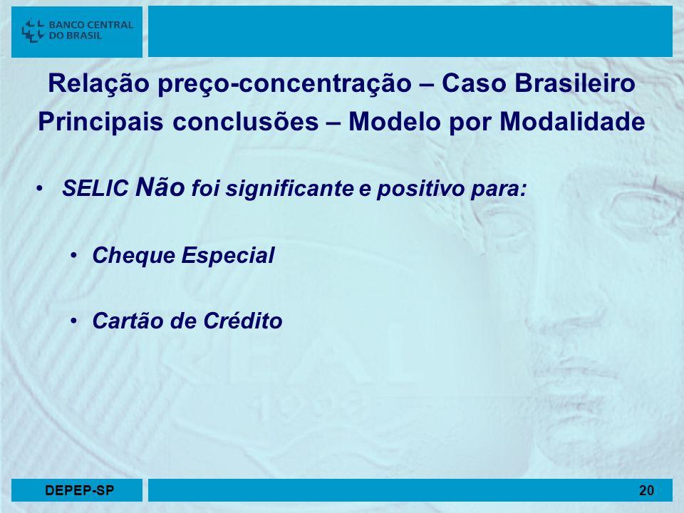 Relação preço-concentração – Caso Brasileiro Principais conclusões – Modelo por Modalidade SELIC Não foi significante e positivo para: Cheque Especial