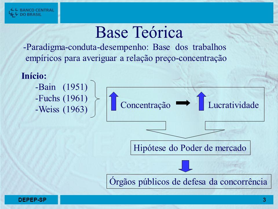 Base Teórica -Paradigma-conduta-desempenho: Base dos trabalhos empíricos para averiguar a relação preço-concentração Início: -Bain (1951) -Fuchs (1961