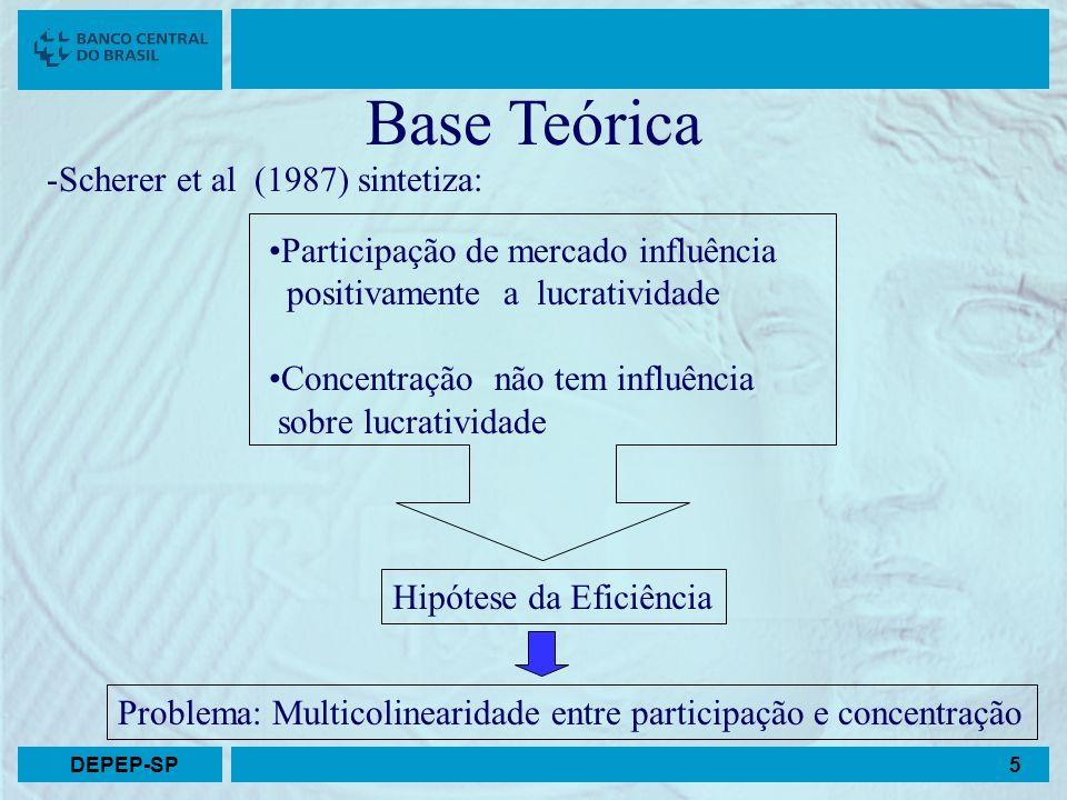 Base Teórica -Scherer et al (1987) sintetiza: Participação de mercado influência positivamente a lucratividade Concentração não tem influência sobre l