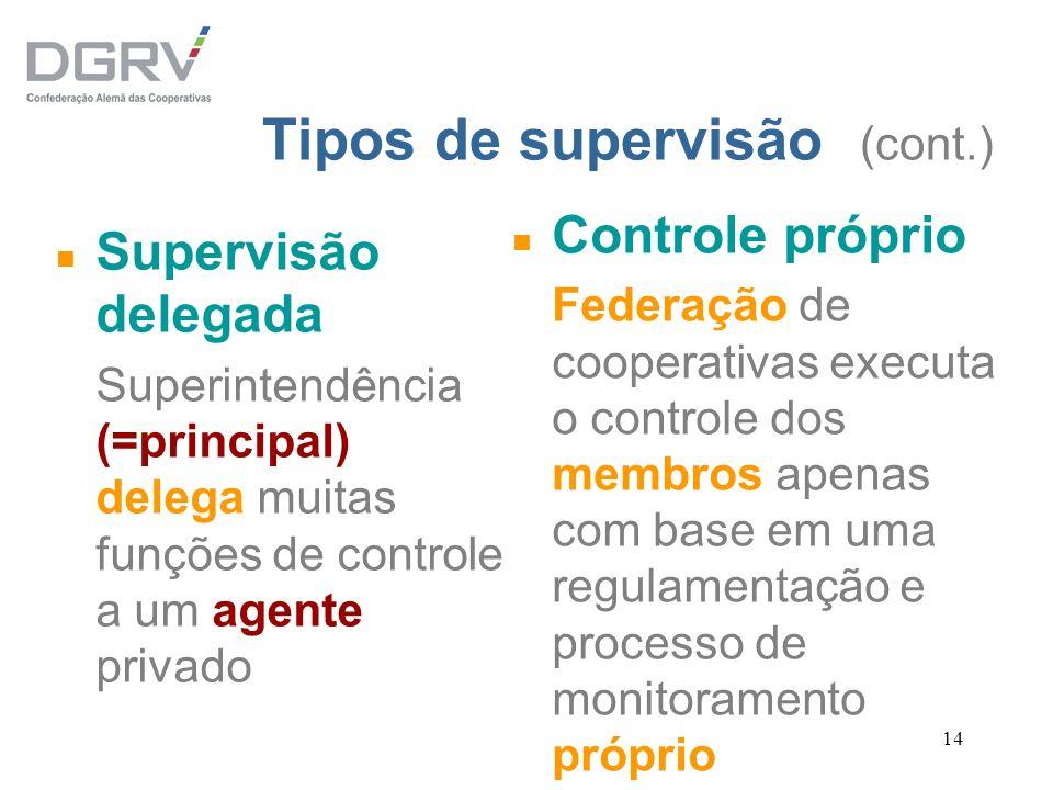 14 Tipos de supervisão (cont.) n Supervisão delegada Superintendência (=principal) delega muitas funções de controle a um agente privado n Controle pr