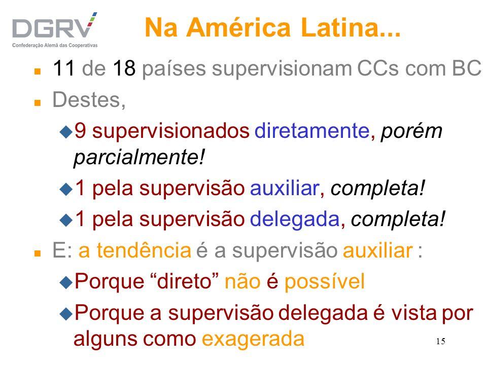 15 Na América Latina... n 11 de 18 países supervisionam CCs com BC n Destes, u 9 supervisionados diretamente, porém parcialmente! u 1 pela supervisão