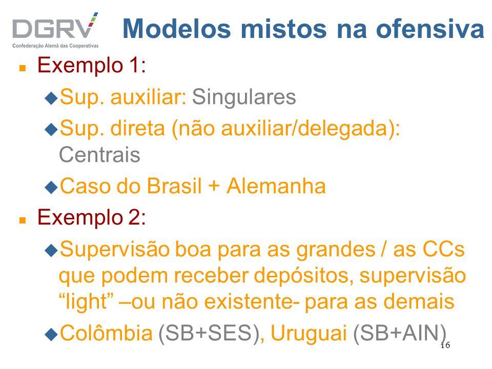 16 Modelos mistos na ofensiva n Exemplo 1: u Sup. auxiliar: Singulares u Sup. direta (não auxiliar/delegada): Centrais u Caso do Brasil + Alemanha n E