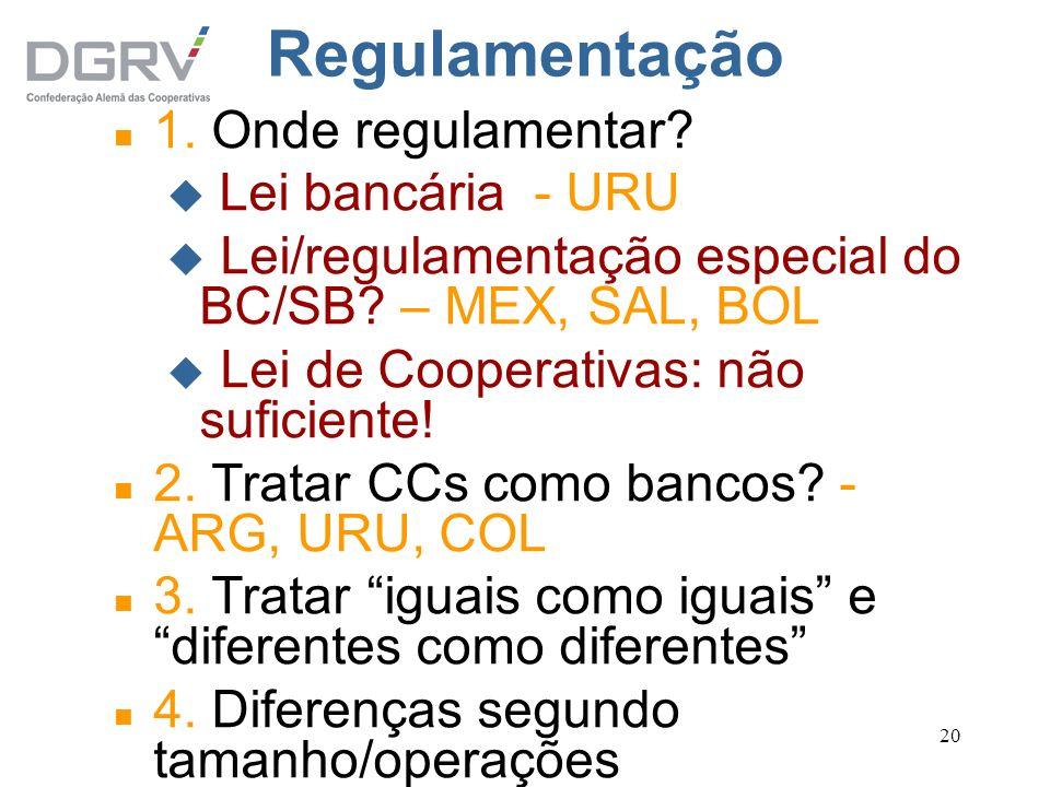 20 Regulamentação n 1. Onde regulamentar? Lei bancária - URU u Lei/regulamentação especial do BC/SB? – MEX, SAL, BOL u Lei de Cooperativas: não sufici
