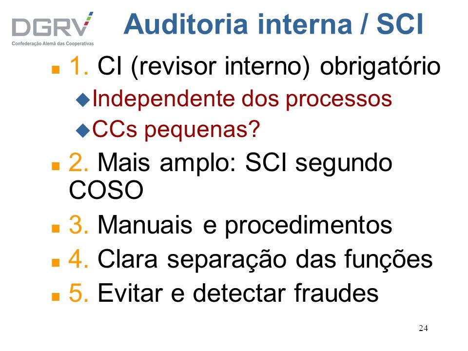 24 Auditoria interna / SCI n 1. CI (revisor interno) obrigatório u Independente dos processos u CCs pequenas? n 2. Mais amplo: SCI segundo COSO n 3. M