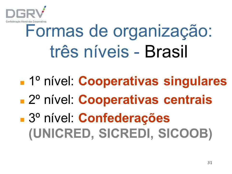 31 Formas de organização: três níveis - Brasil n 1º nível: Cooperativas singulares n 2º nível: Cooperativas centrais n 3º nível: Confederações (UNICRE