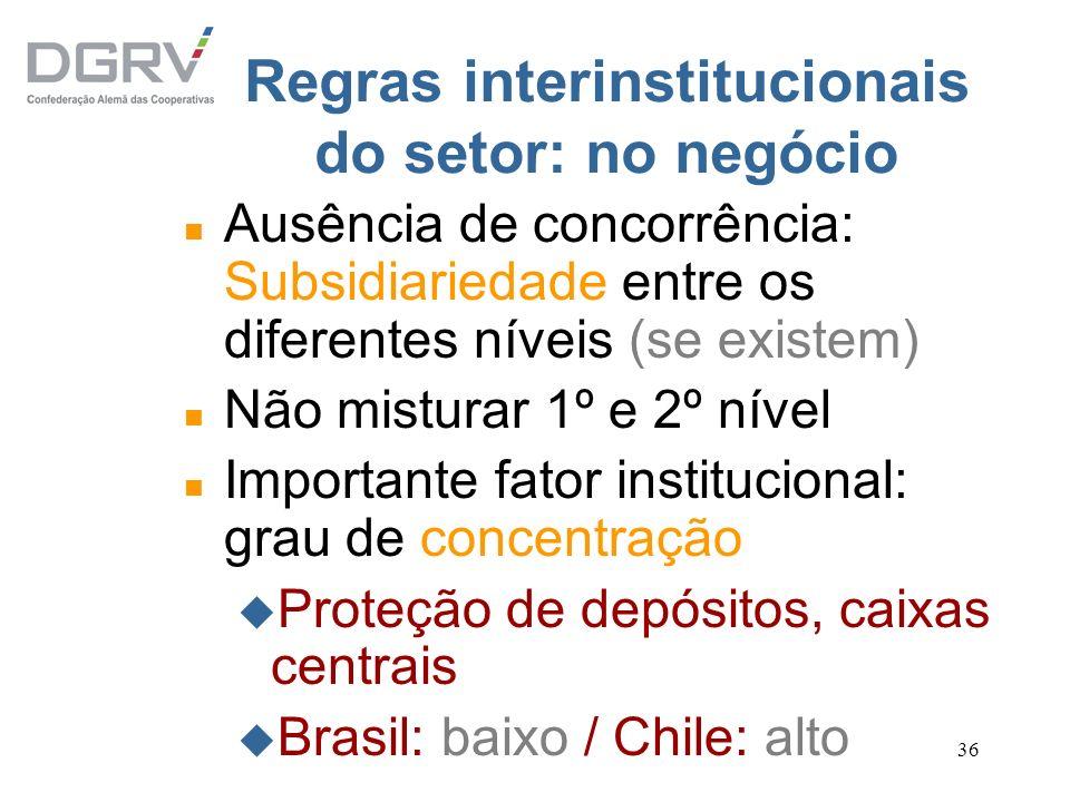 36 Regras interinstitucionais do setor: no negócio n Ausência de concorrência: Subsidiariedade entre os diferentes níveis (se existem) n Não misturar