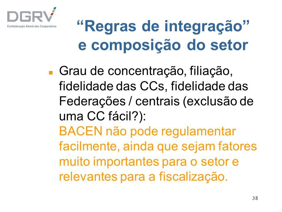 38 Regras de integração e composição do setor n Grau de concentração, filiação, fidelidade das CCs, fidelidade das Federações / centrais (exclusão de