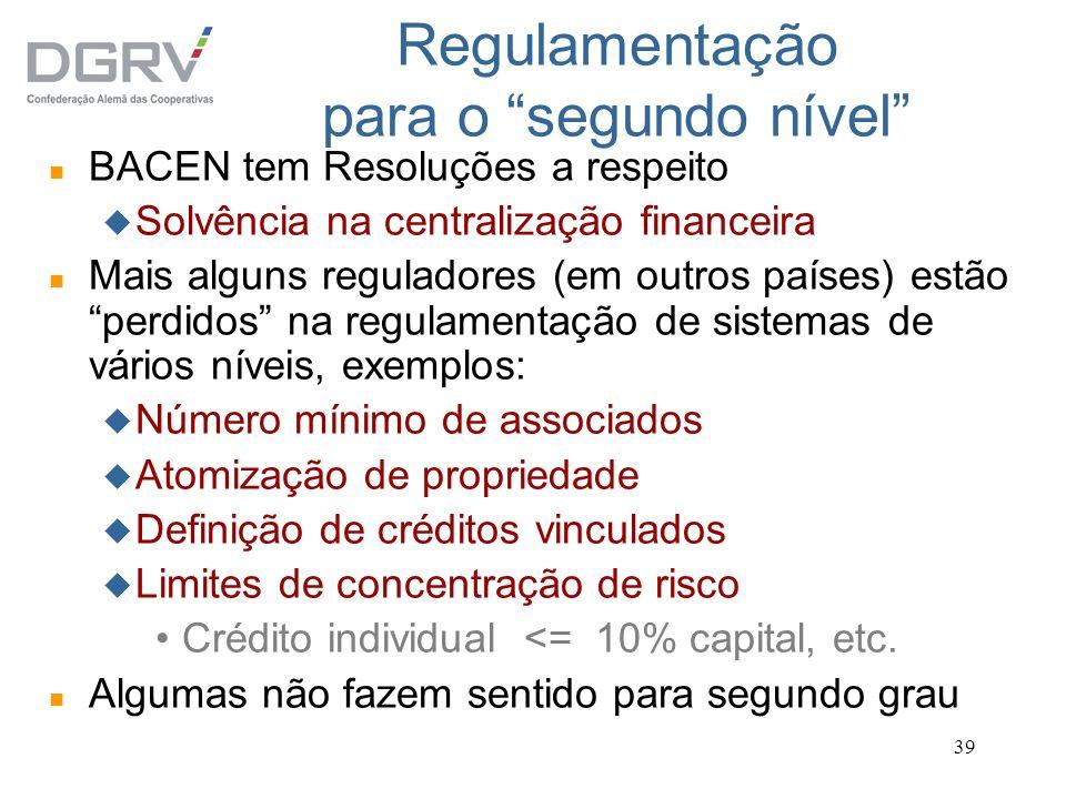 39 Regulamentação para o segundo nível n BACEN tem Resoluções a respeito u Solvência na centralização financeira n Mais alguns reguladores (em outros