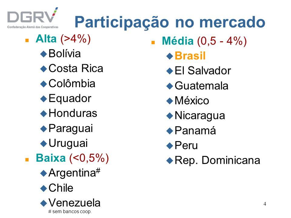 4 Participação no mercado n Alta (>4%) u Bolívia u Costa Rica u Colômbia u Equador u Honduras u Paraguai u Uruguai n Baixa (<0,5%) u Argentina # u Chi