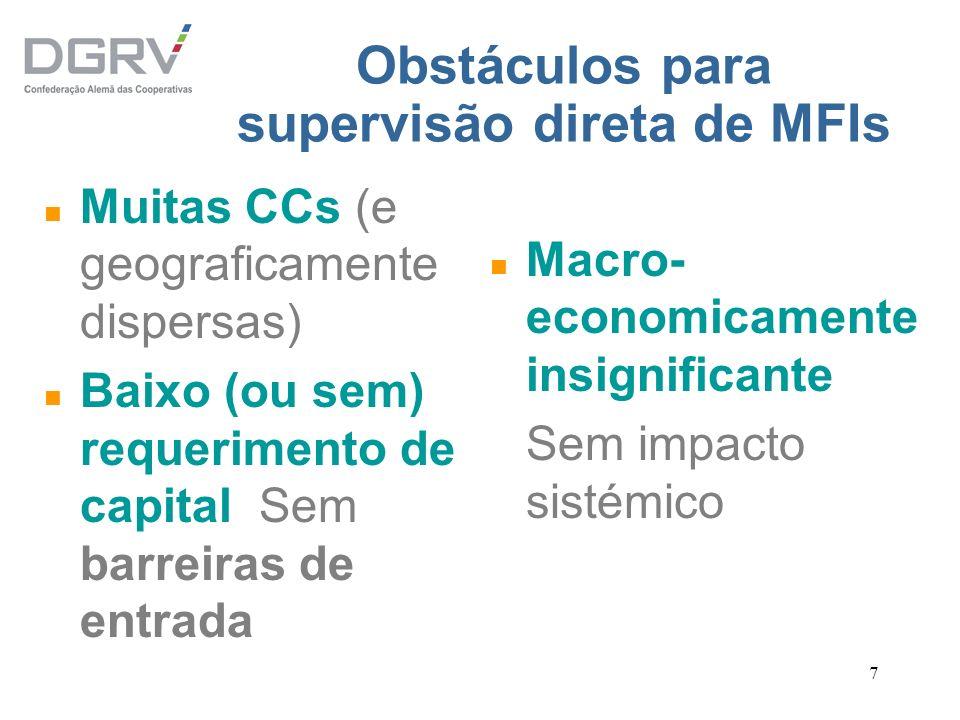 7 Obstáculos para supervisão direta de MFIs n Muitas CCs (e geograficamente dispersas) n Baixo (ou sem) requerimento de capital Sem barreiras de entra