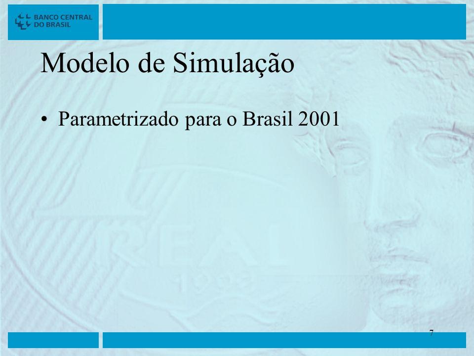 Clique para editar o estilo do título mestre Clique para editar os estilos do texto mestre Segundo nível Terceiro nível Quarto nível Quinto nível 7 7 Modelo de Simulação Parametrizado para o Brasil 2001