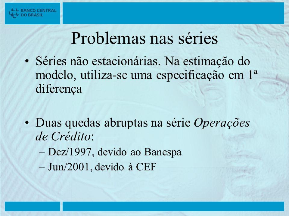 Problemas nas séries Séries não estacionárias. Na estimação do modelo, utiliza-se uma especificação em 1ª diferença Duas quedas abruptas na série Oper