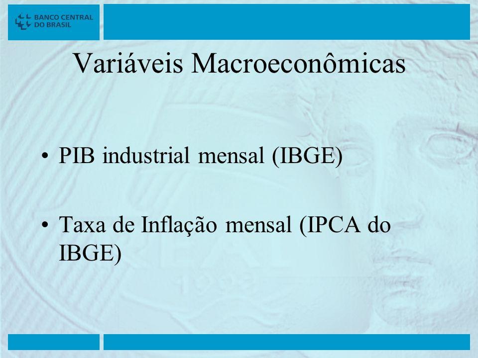 Variáveis Macroeconômicas PIB industrial mensal (IBGE) Taxa de Inflação mensal (IPCA do IBGE)