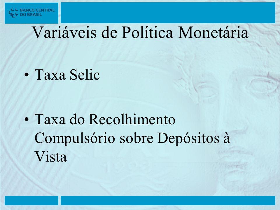 Variáveis de Política Monetária Taxa Selic Taxa do Recolhimento Compulsório sobre Depósitos à Vista