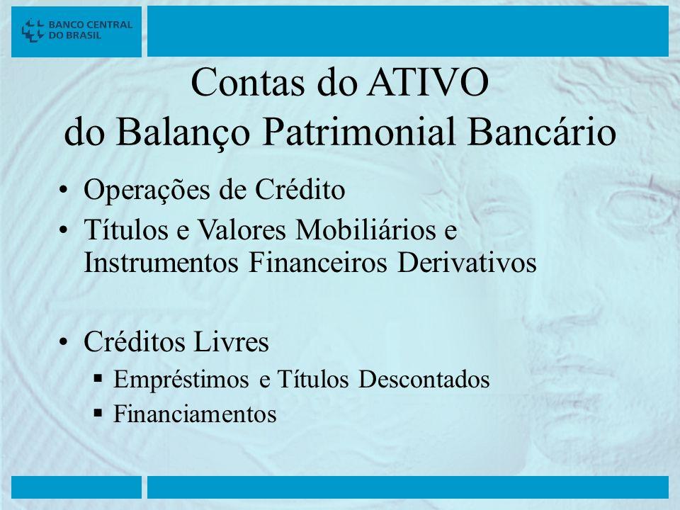 Contas do ATIVO do Balanço Patrimonial Bancário Operações de Crédito Títulos e Valores Mobiliários e Instrumentos Financeiros Derivativos Créditos Liv