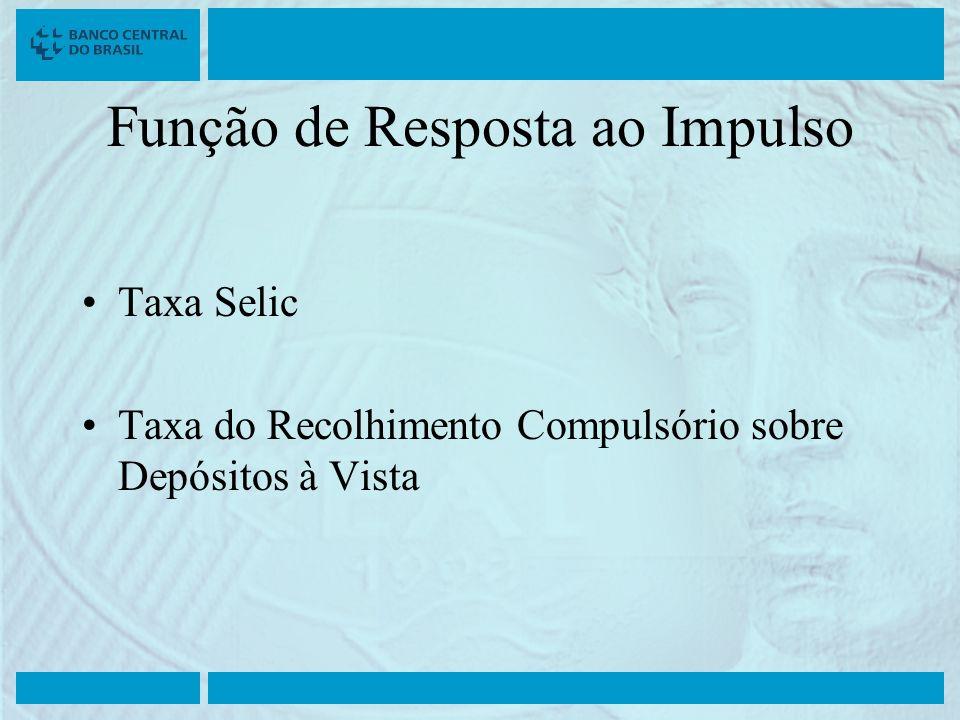 Função de Resposta ao Impulso Taxa Selic Taxa do Recolhimento Compulsório sobre Depósitos à Vista