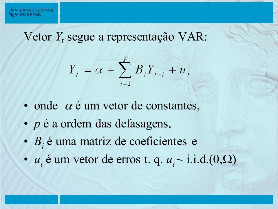 Vetor Y t segue a representação VAR: onde é um vetor de constantes, p é a ordem das defasagens, B i é uma matriz de coeficientes e u t é um vetor de e