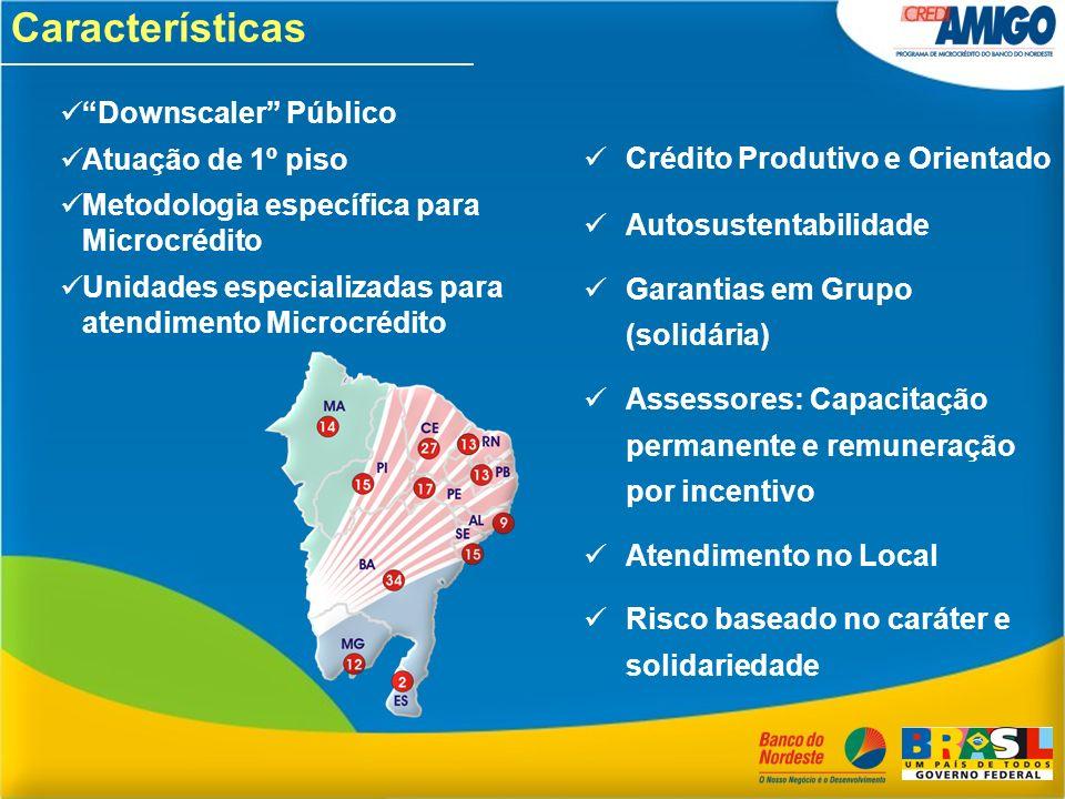 Características Crédito Produtivo e Orientado Autosustentabilidade Garantias em Grupo (solidária) Assessores: Capacitação permanente e remuneração por