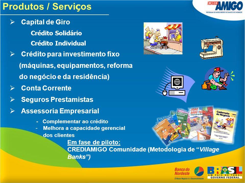Produtos / Servi ç os Capital de Giro Crédito Solidário Crédito Individual Crédito para investimento fixo (máquinas, equipamentos, reforma do negócio