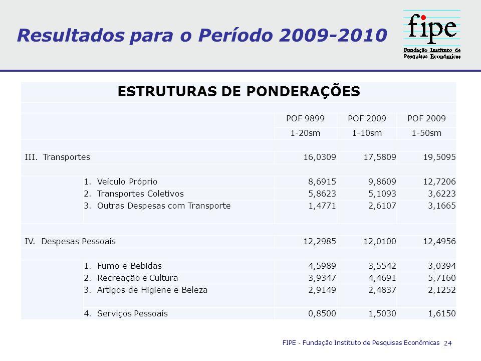 FIPE - Fundação Instituto de Pesquisas Econômicas 24 ESTRUTURAS DE PONDERAÇÕES POF 9899POF 2009 1-20sm1-10sm1-50sm III. Transportes16,030917,580919,50