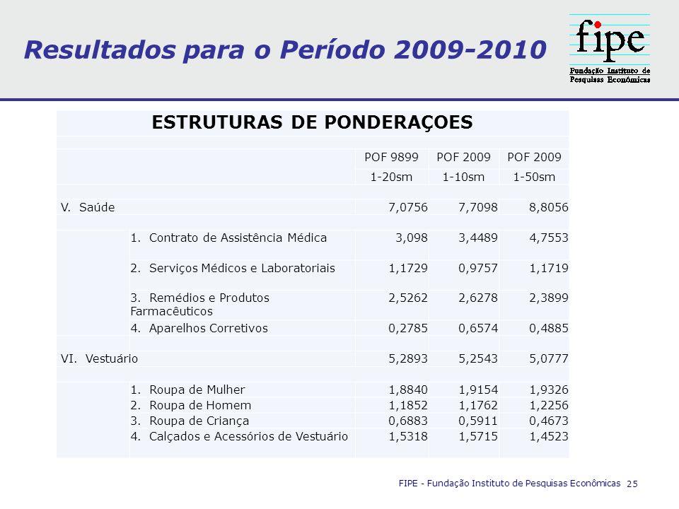 FIPE - Fundação Instituto de Pesquisas Econômicas 25 ESTRUTURAS DE PONDERAÇOES POF 9899POF 2009 1-20sm1-10sm1-50sm V. Saúde7,07567,70988,8056 1. Contr