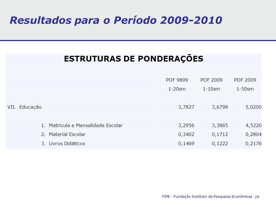 FIPE - Fundação Instituto de Pesquisas Econômicas 26 ESTRUTURAS DE PONDERAÇÕES POF 9899POF 2009 1-20sm1-10sm1-50sm VII. Educação3,78273,67985,0200 1.