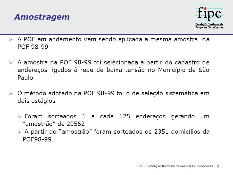 FIPE - Fundação Instituto de Pesquisas Econômicas 3 Amostragem A POF em andamento vem sendo aplicada a mesma amostra da POF 98-99 A amostra da POF 98-