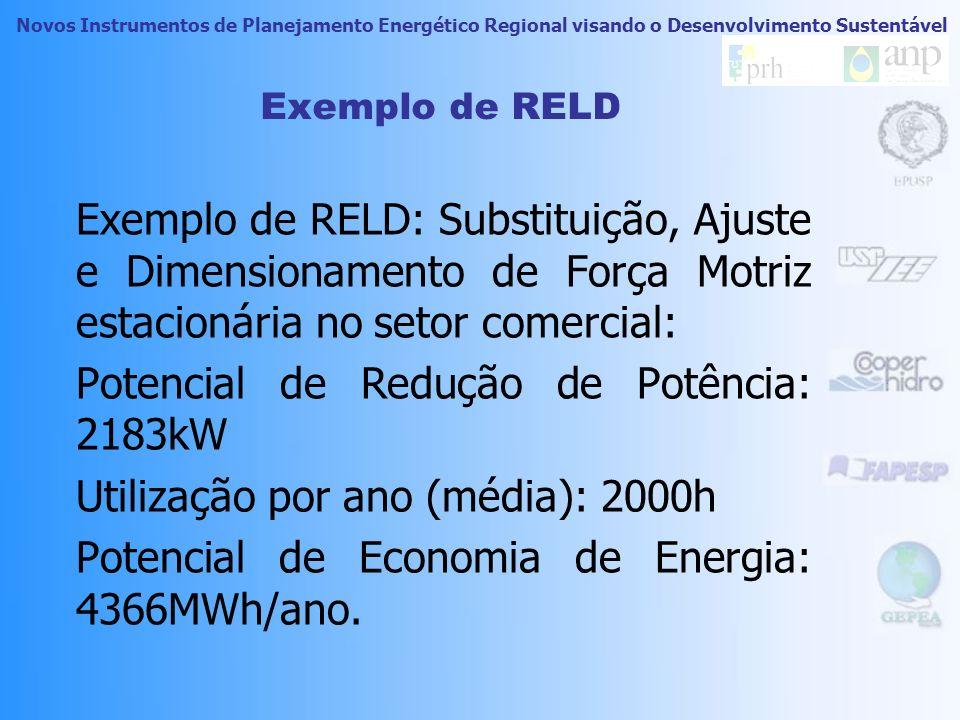 Novos Instrumentos de Planejamento Energético Regional visando o Desenvolvimento Sustentável RELD considerados na RAA Para o cálculo do potencial dos recursos de demanda na RAA foram consideradas tanto a potência economizada nos equipamentos quanto a energia, que depende to tempo de utilização, já que, aproximadamente: Energia=Potência.tempo