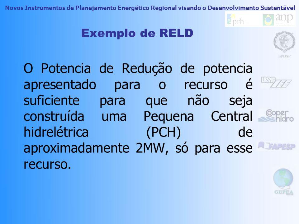 Novos Instrumentos de Planejamento Energético Regional visando o Desenvolvimento Sustentável Exemplo de RELD Exemplo de RELD: Substituição, Ajuste e Dimensionamento de Força Motriz estacionária no setor comercial: Potencial de Redução de Potência: 2183kW Utilização por ano (média): 2000h Potencial de Economia de Energia: 4366MWh/ano.