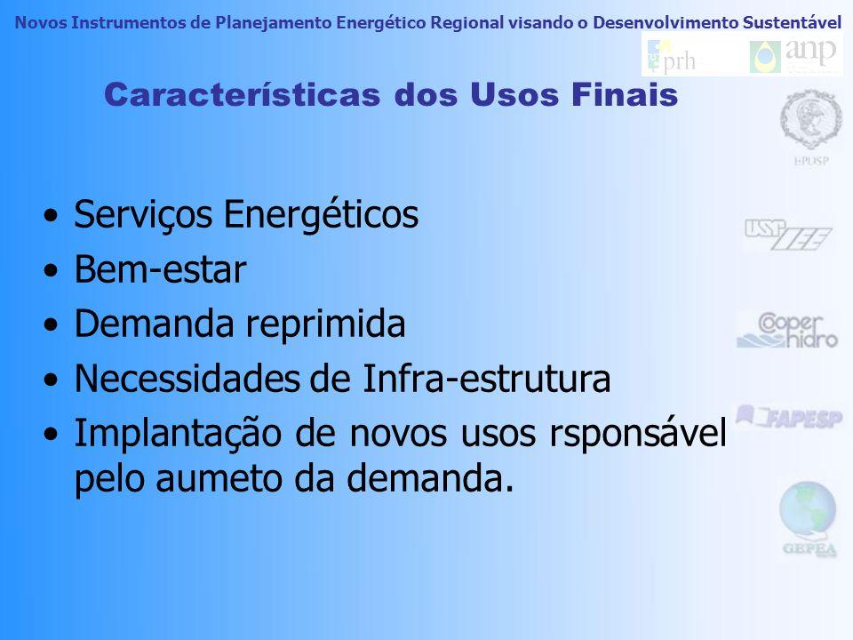 Novos Instrumentos de Planejamento Energético Regional visando o Desenvolvimento Sustentável Medidas de GLD As medidas de Gerenciamento do Lado da Demanda são ações que visam a diminuição/eficientização do uso de energia pelos consumidores finais.