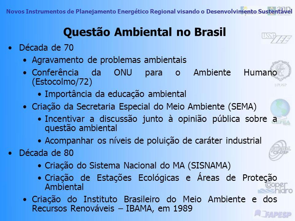 Novos Instrumentos de Planejamento Energético Regional visando o Desenvolvimento Sustentável Questão Ambiental no Brasil Período de 1930 a 1950 Questõ
