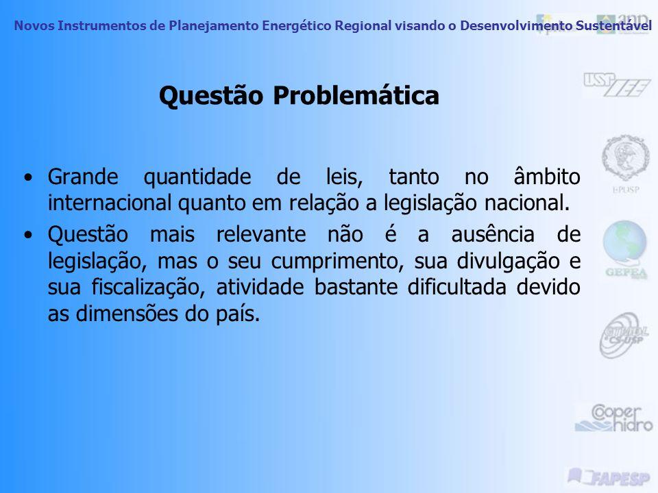 Novos Instrumentos de Planejamento Energético Regional visando o Desenvolvimento Sustentável Questão Ambiental no Brasil Década de 90 Criação da Secre